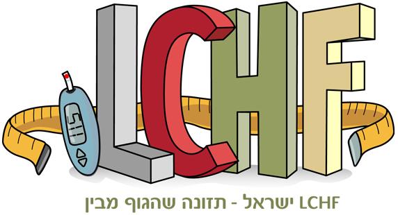 LCHF Israel Retina Logo